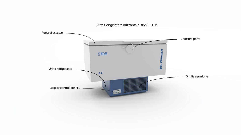 Ultra-congelatori-meccanismo